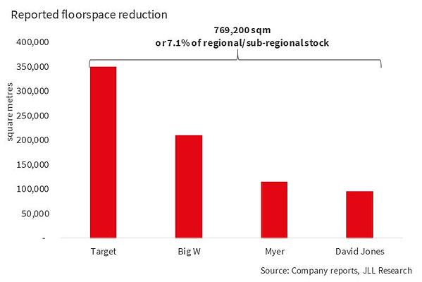 JLL Research-1